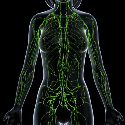 ízületi gyulladás a nyirokrendszer károsodása